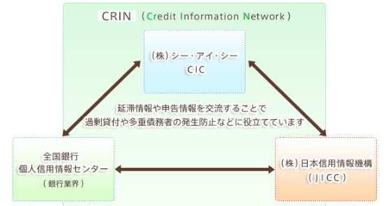 clinのイメージ画像