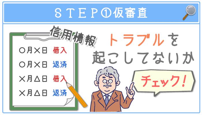 STEP①仮審査