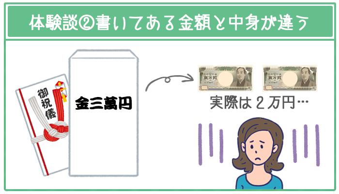 体験談②書いてある金額と中身が違う