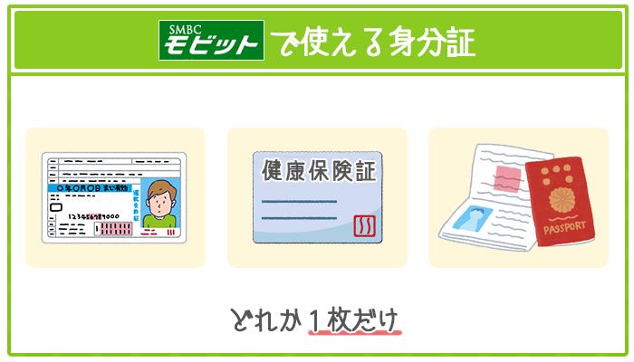 SMBCモビットでは免許証や保険証、パスポートを身分証として提出できる