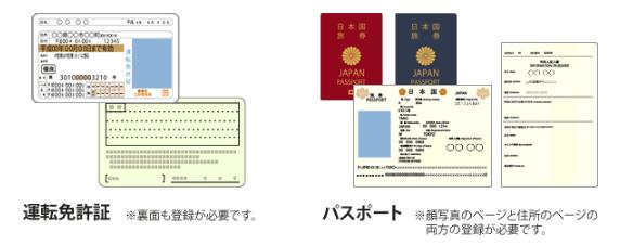 荘内銀行カードローンの審査には免許証かパスポートが必要
