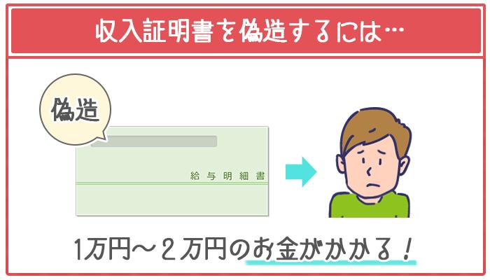 収入証明書を偽造するためには数万円の費用がかかる