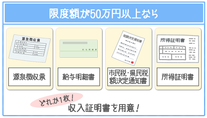 限度額が50万円以上の増額なら収入証明書が必要になってくる