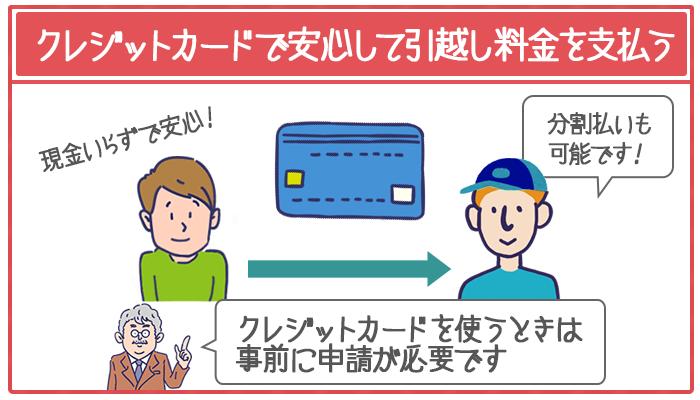 クレジットカードの分割払いをして負担を減らし安全に料金を払える