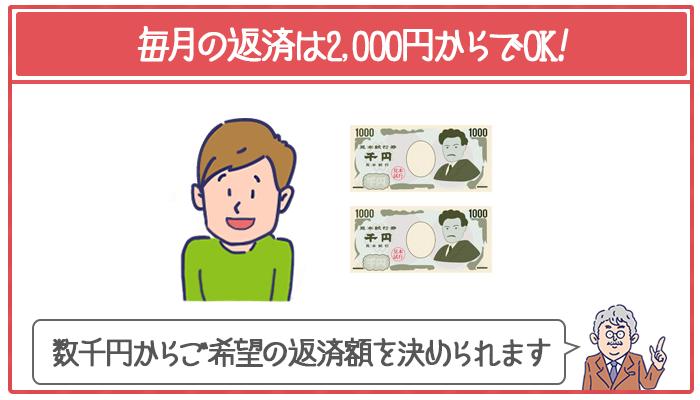 カードローンは毎月数千円から返済できる