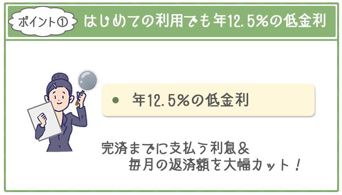 東京スター銀行「スターワン乗り換えローン」ははじめての申し込みでも年12.5%の低金利で利用できる
