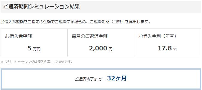 プロミスで5万円借りて2,000円ずつ返した場合の返済シミュレーション