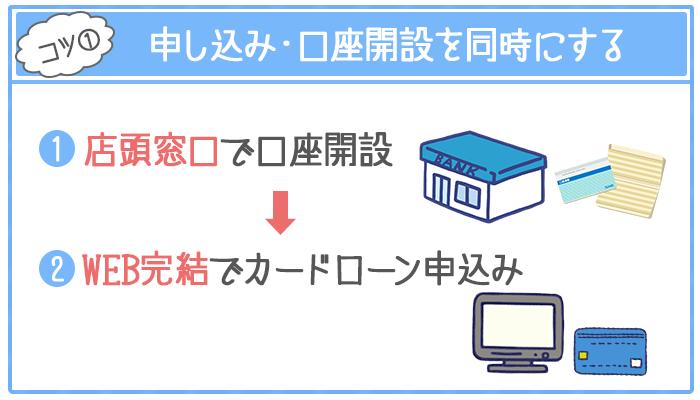みずほ銀行ですばやい融資を受けるなら店頭窓口で口座開設後、WEB完結でカードローンに申し込む