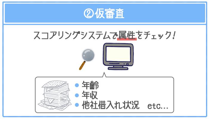 みずほ銀行の仮審査はコンピューターによるスコアリングシステムで属性をチェックしている