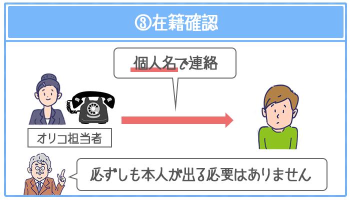 みずほ銀行の在籍確認の電話は保証会社のオリコから個人名でかかってくる