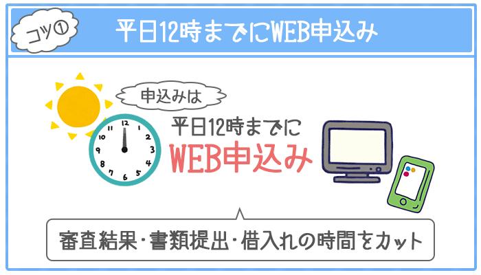 平日12時までにWEB申し込みを済ませると審査順が早くなる可能性が高くなる