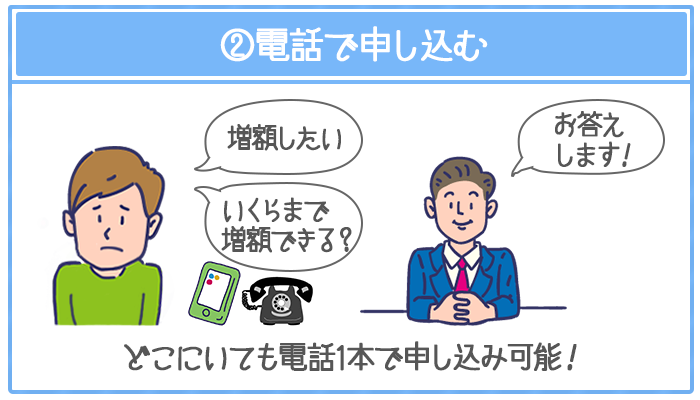 みずほ銀行カードローン増額審査には電話1本で申し込める