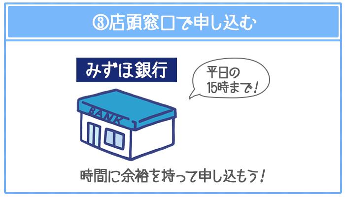 みずほ銀行カードローン増額審査には店頭窓口で申し込める