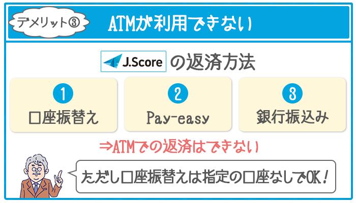 ジェイスコア「AIスコア・レンディング」では返済方法としてATMが選べない