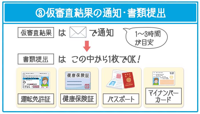 仮審査結果はメールで通知され、書類提出は運転免許証などの本人確認書類をアップロードするだけでOK