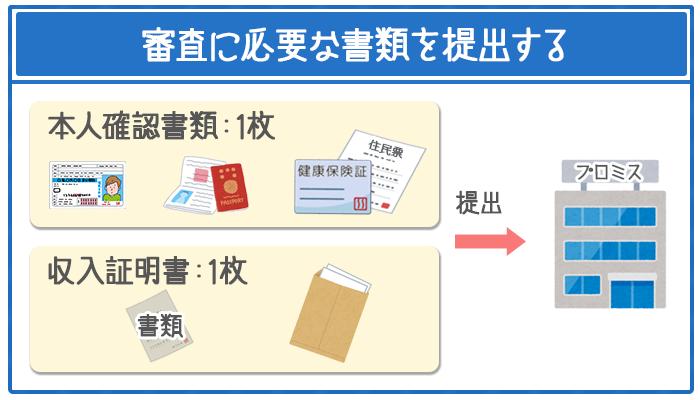 増額審査では本人確認書類と収入証明書の提出が必要。