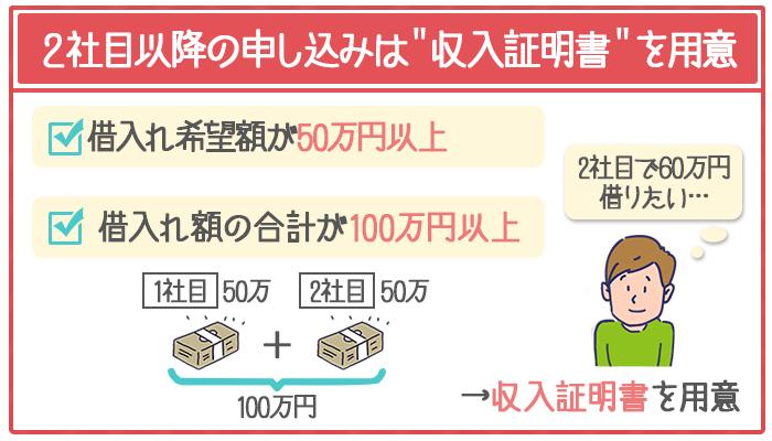 2社目以降の借入れ希望額と他社借入れ金額との合算で100万円を超えるときは収入証明書が必要