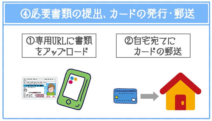 オリックス銀行カードローンではネット上の専用URLにアップロードするだけで必要書類が提出できる