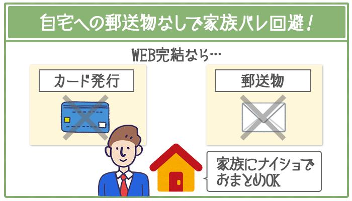 SMBCモビットのWEB完結申込みならカード発行や郵送物なしで利用できるので家族バレを避けられる