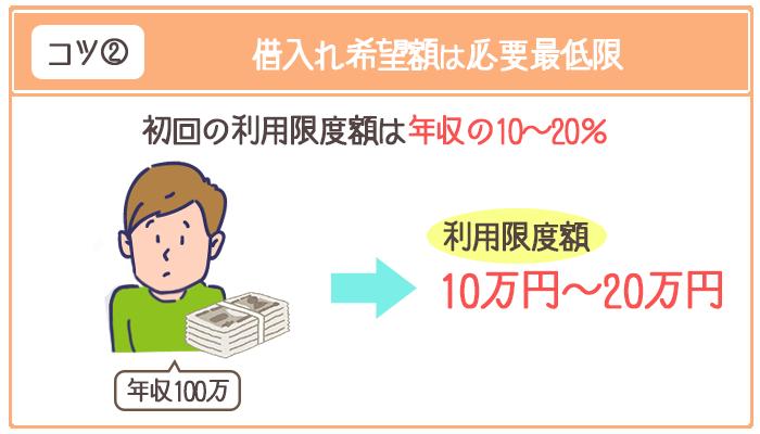 借入れ希望額を必要最低限で申し込むと収入証明書なしで借入れられる可能性が高い