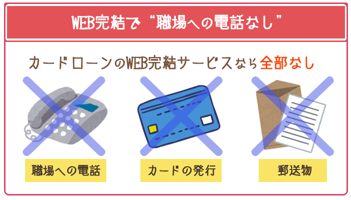カードローンのWEB完結なら職場への電話・カードの発行・郵送物をすべてなしにできる