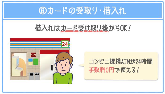 オリックス銀行カードローンでは24時間0円でコンビニ提携ATMから借入れできる