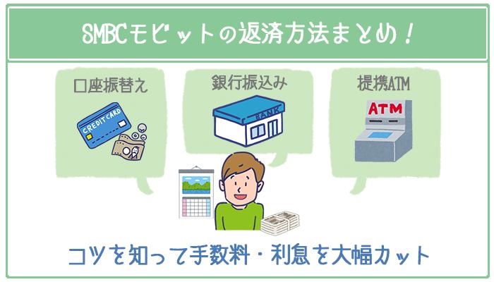 SMBCモビットの返済方法・返済金額を解説!