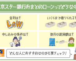 東京スター銀行おまとめローンの審査の流れを徹底 …