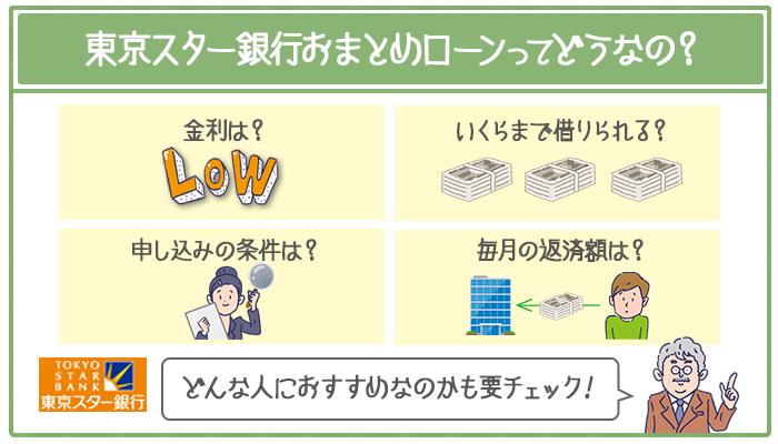 東京スター銀行おまとめローンの評判を解説!