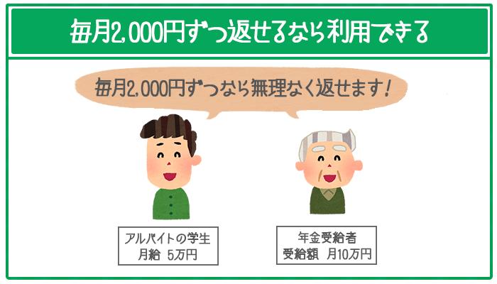 毎月の返済額は最低2,000円からなので生活の負担になりにくい。