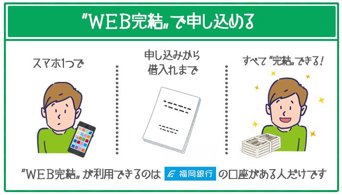 申し込み~借入れまでWEB上だけで完結できる