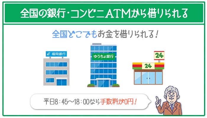 全国にある提携銀行ATM・提携コンビニATMから借りられる