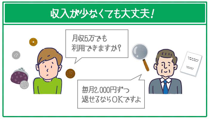 毎月2,000円ずつ払えるだけの収入があれば申し込める。