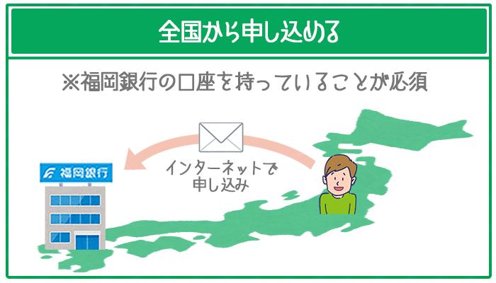 福岡銀行の口座を持っていれば全国から申し込める。
