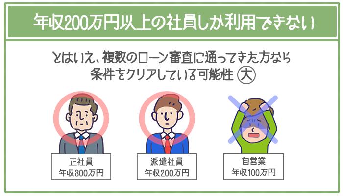 年収200万円以上ある社員しか利用できないが、おまとめローンを利用したいと考える人ならクリアしている可能性大。