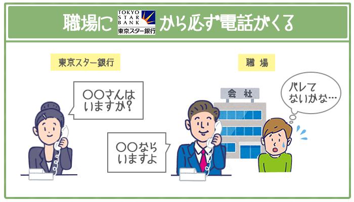 東京スター銀行から職場に在籍確認の電話が必ず来る。