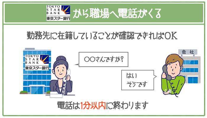 東京スター銀行から直接職場に在籍確認の電話が来る。