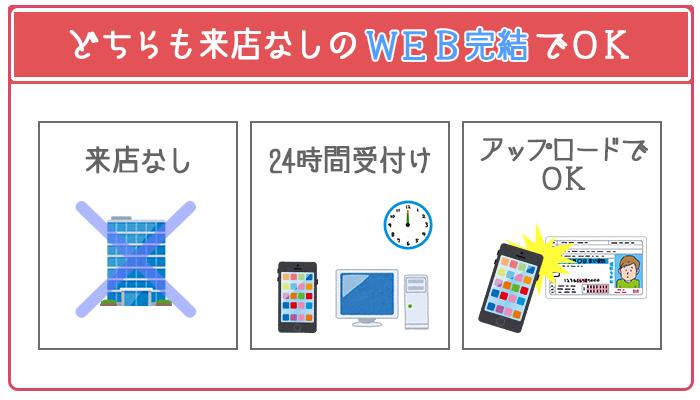 アコムもプロミスも来店なしのWEB完結申し込みが利用できる