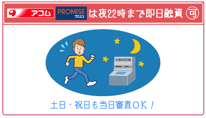 アコム・プロミスは夜22時までにカード発行できれば即日融資できる