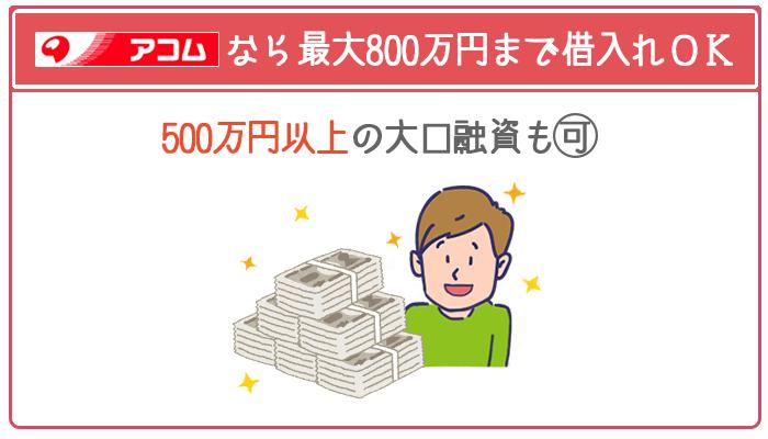 アコムの限度額は最大800万円なので、500万円以上の大口融資にも対応している