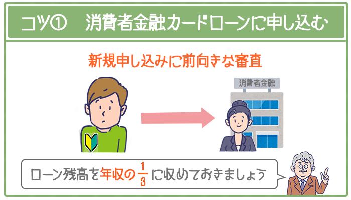 おまとめローン後の追加借入れの申し込み先は消費者金融カードローンを選ぶ