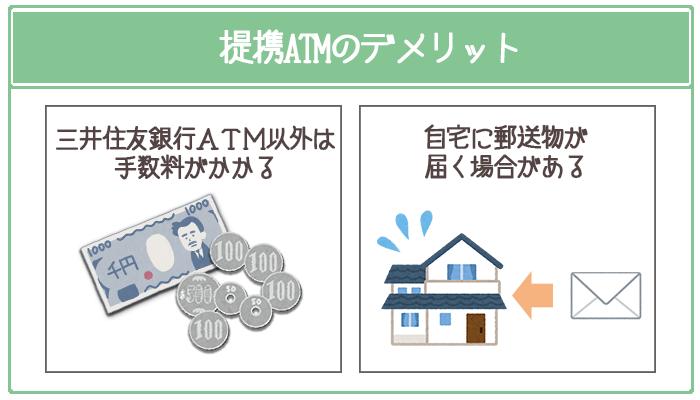提携ATMのデメリットは「三井住友銀行ATM以外の返済に手数料がかかる」「自宅に利用明細が届くことがある」