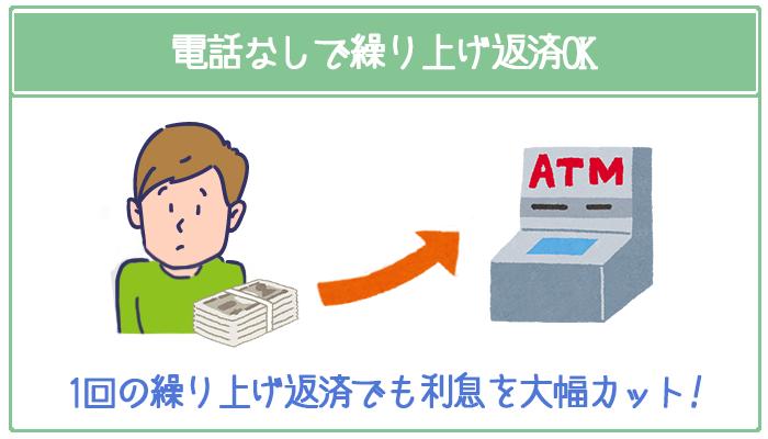 SMBCモビットでは事前の電話なしでいつでも提携ATMから繰り上げ返済できる