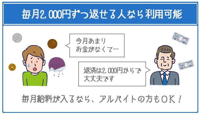 返済額は毎月2,000円~で生活の負担になりにくい。