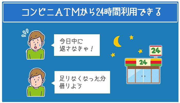 全国のコンビニATMから24時間借入れ・返済ができる。