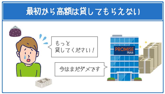 初めから100万円以上の高額を借りることはできない。