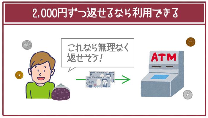 毎月の最低返済額は2,000円から。