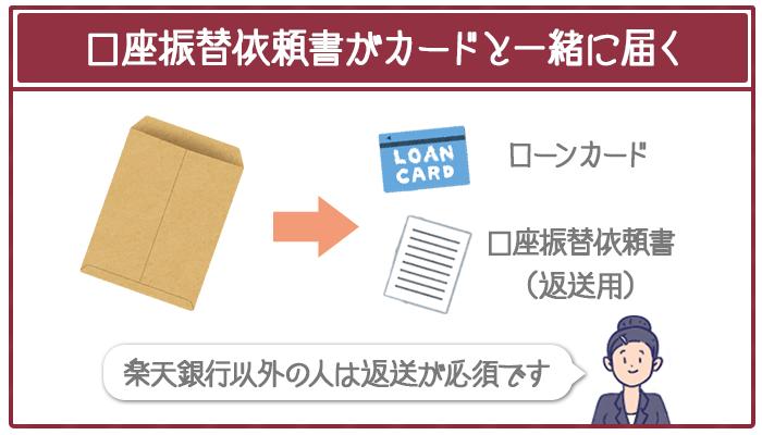 カードと一緒に口座振替依頼書が郵送で届く。