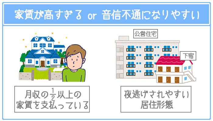 家賃が高すぎたり、音信不通になりやすい居住形態だと審査で不利になる