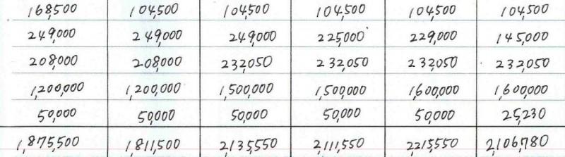 年間の家計簿右ページ拡大